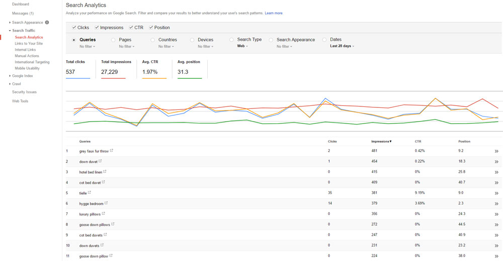 google search console keywords - 7 Key Metrics in Google Search Console