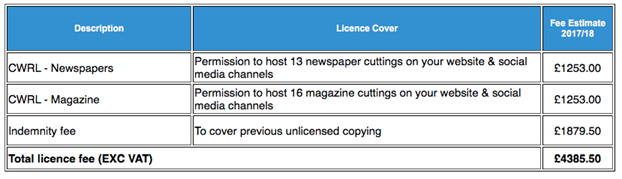 nla licencing bill